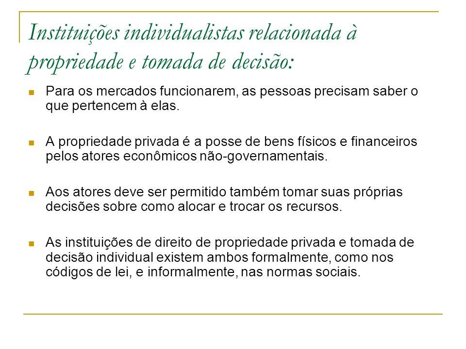 Instituições individualistas relacionada à propriedade e tomada de decisão: