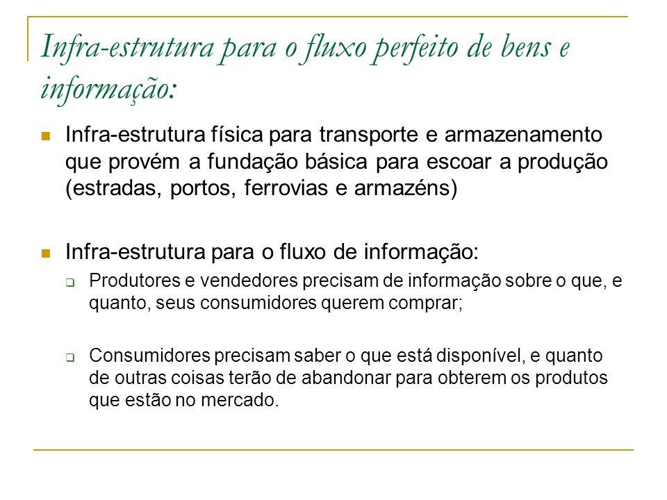 Infra-estrutura para o fluxo perfeito de bens e informação: