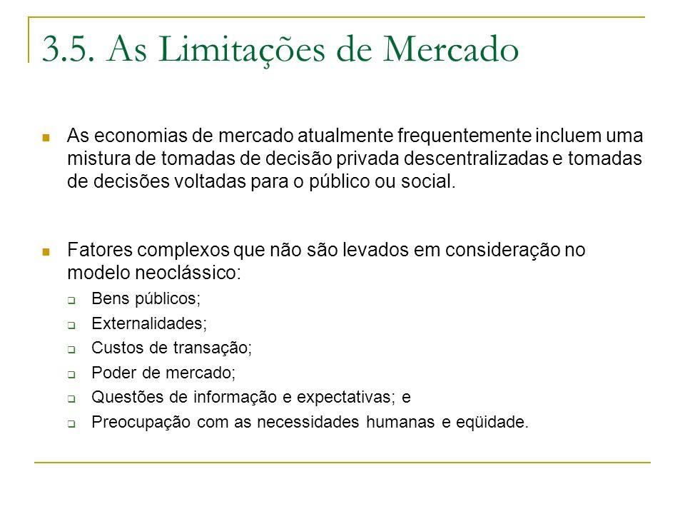 3.5. As Limitações de Mercado