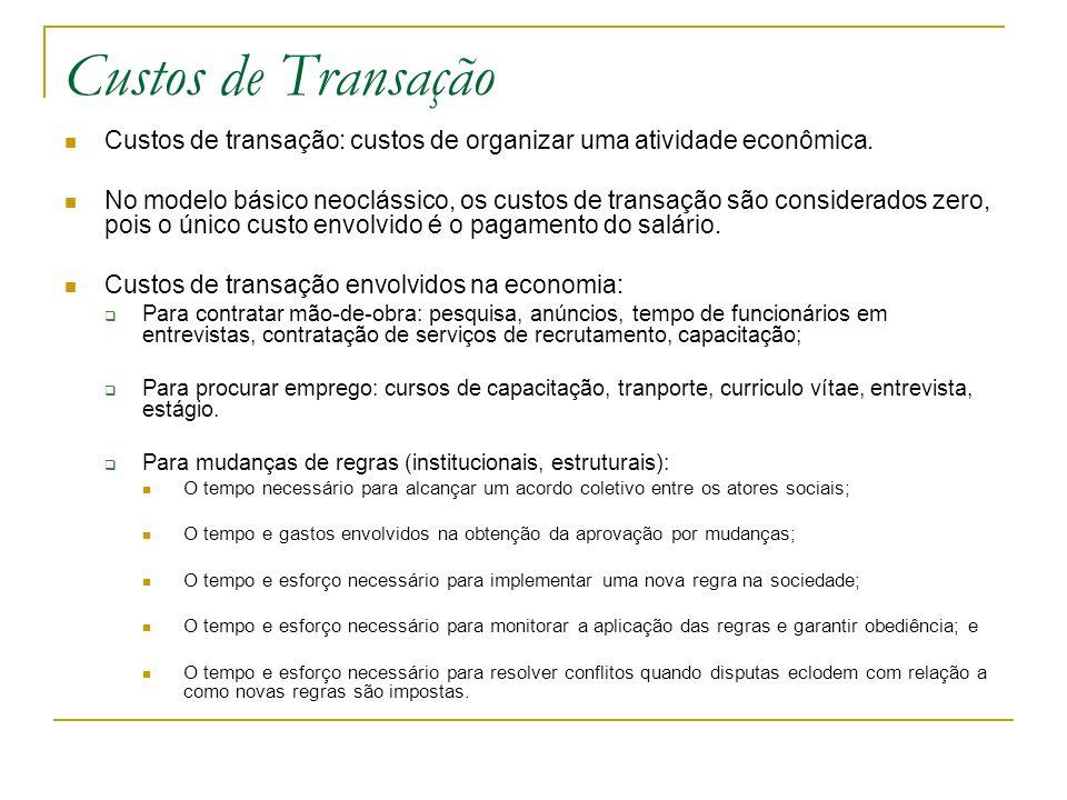 Custos de Transação Custos de transação: custos de organizar uma atividade econômica.
