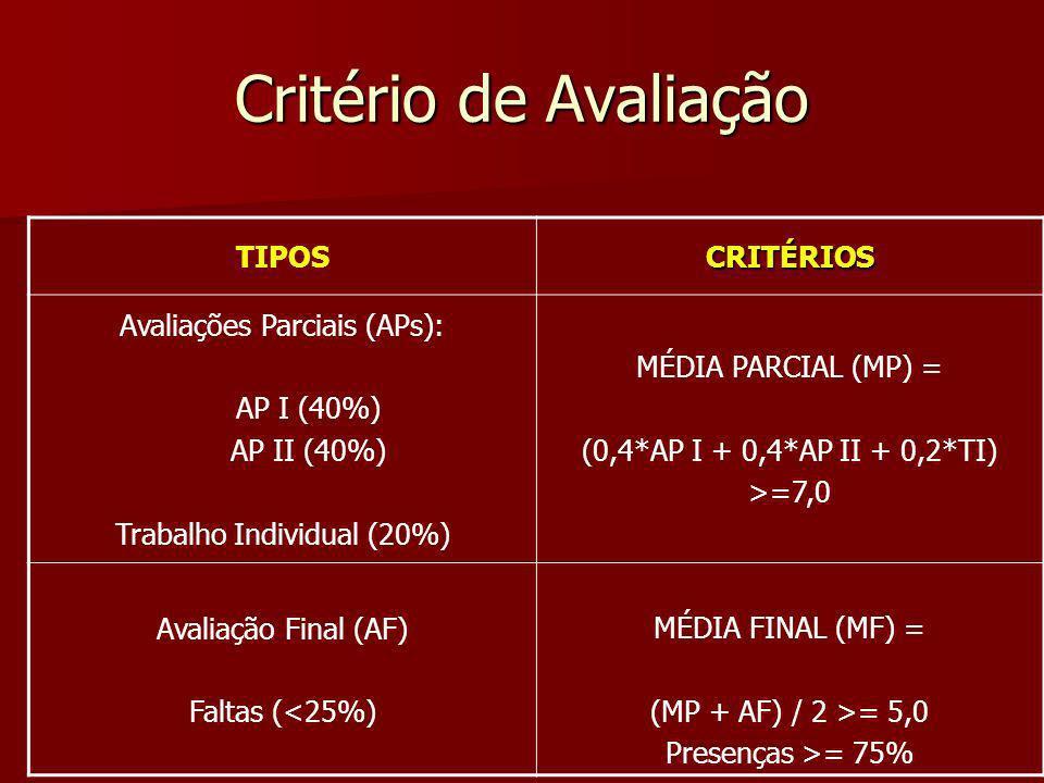Critério de Avaliação TIPOS CRITÉRIOS Avaliações Parciais (APs):