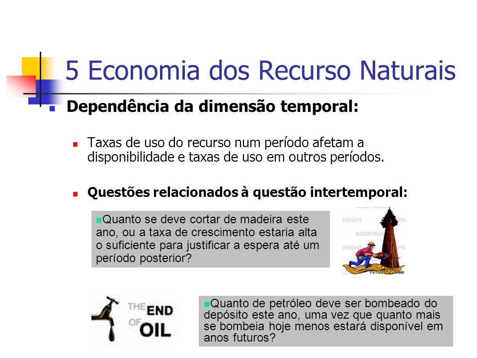 5 Economia dos Recurso Naturais