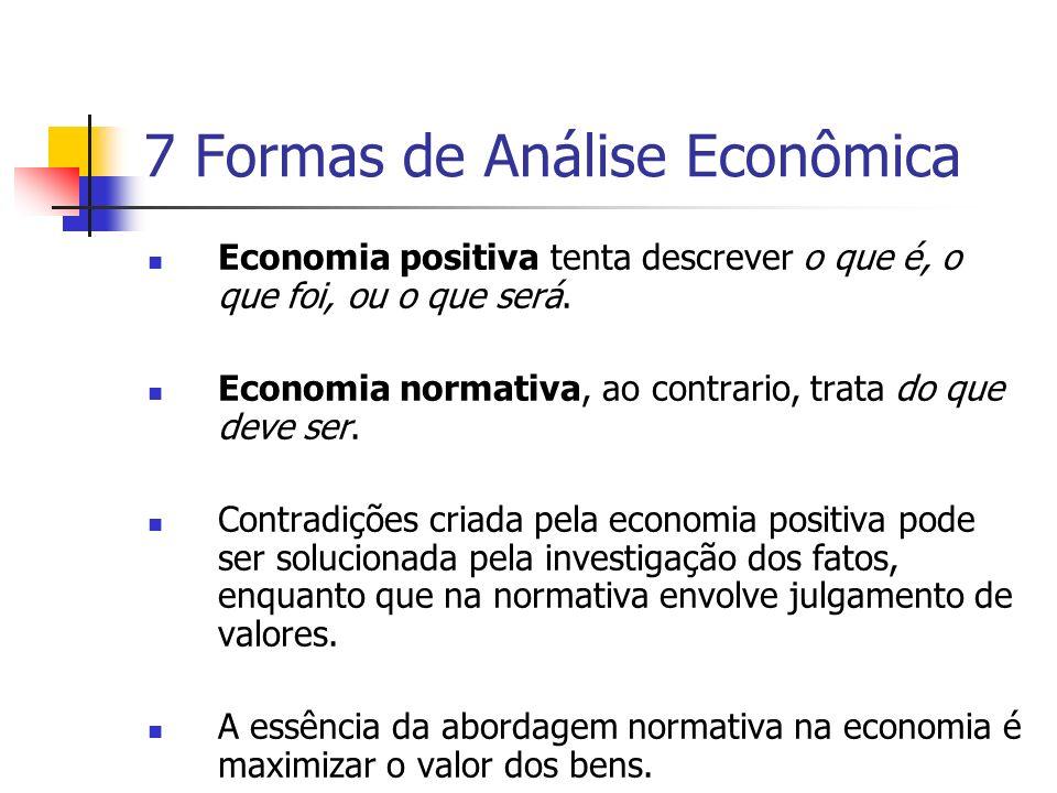 7 Formas de Análise Econômica
