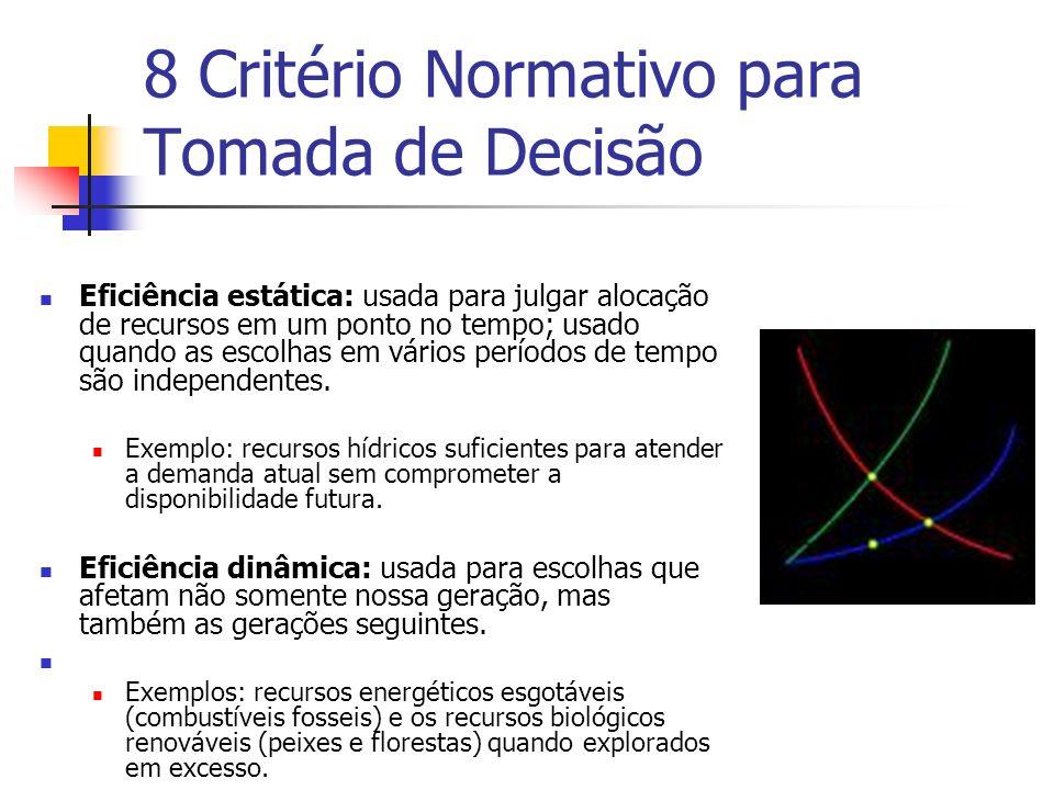 8 Critério Normativo para Tomada de Decisão