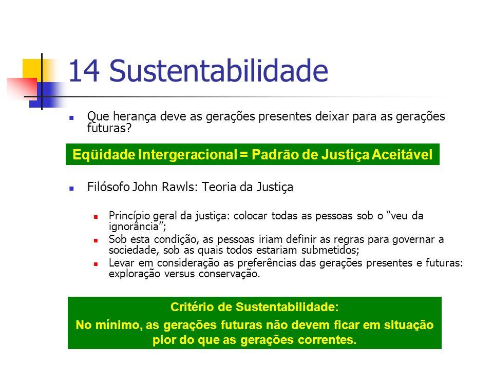 14 Sustentabilidade Que herança deve as gerações presentes deixar para as gerações futuras Filósofo John Rawls: Teoria da Justiça.