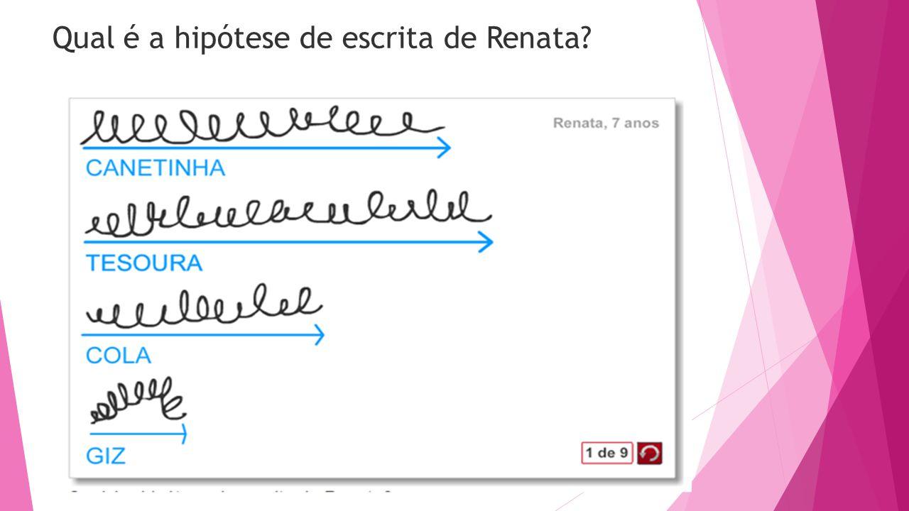 Qual é a hipótese de escrita de Renata