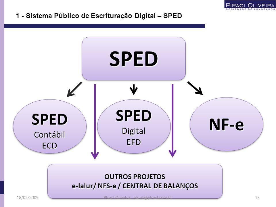 e-lalur/ NFS-e / CENTRAL DE BALANÇOS