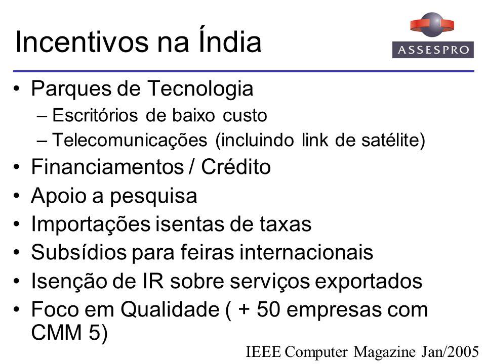 Incentivos na Índia Parques de Tecnologia Financiamentos / Crédito