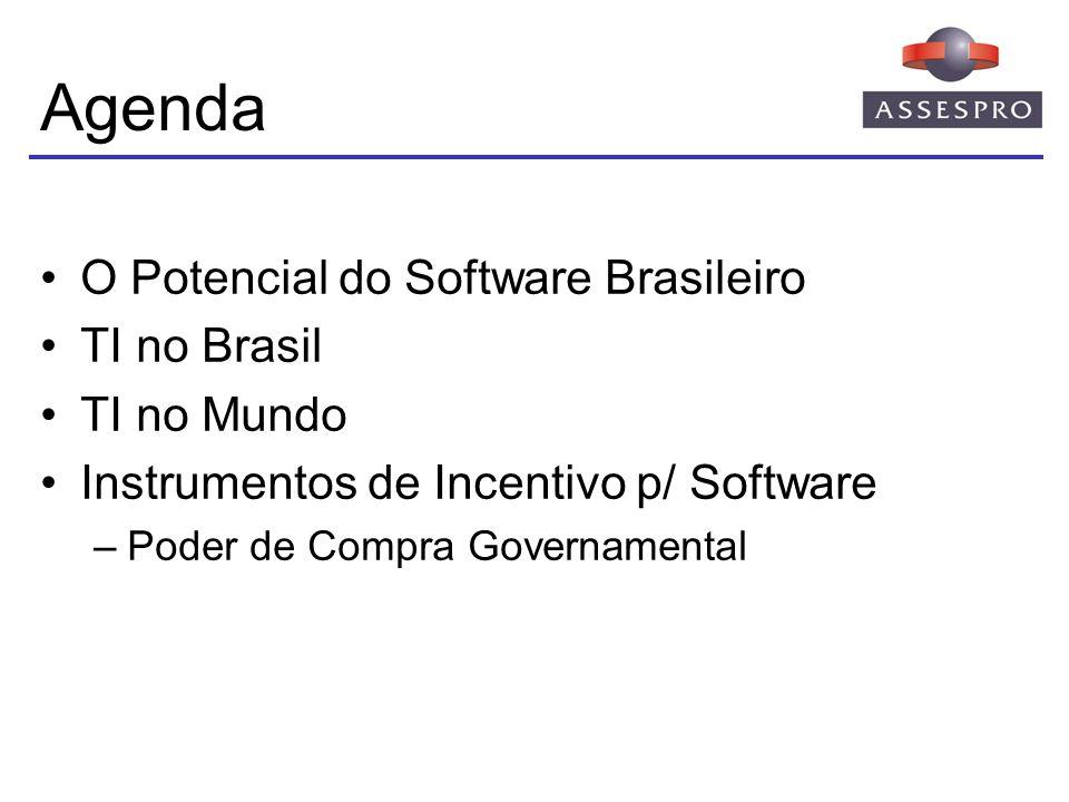 Agenda O Potencial do Software Brasileiro TI no Brasil TI no Mundo
