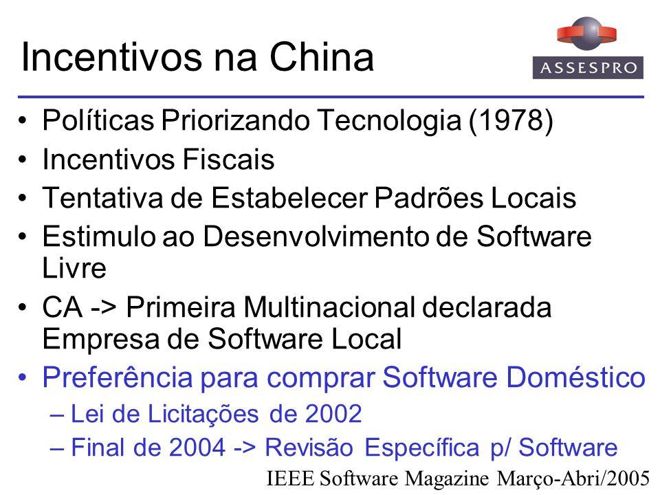 Incentivos na China Políticas Priorizando Tecnologia (1978)