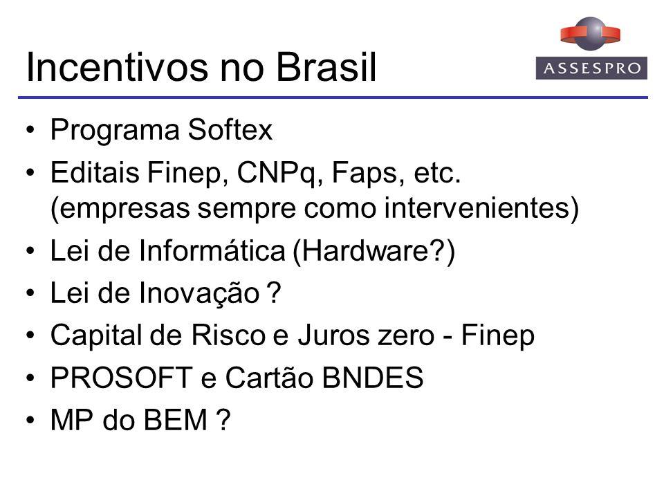 Incentivos no Brasil Programa Softex