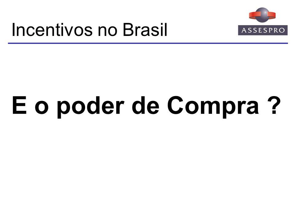 Incentivos no Brasil E o poder de Compra