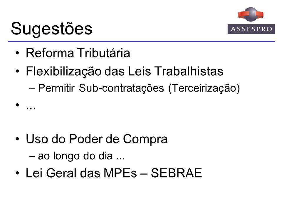 Sugestões Reforma Tributária Flexibilização das Leis Trabalhistas ...