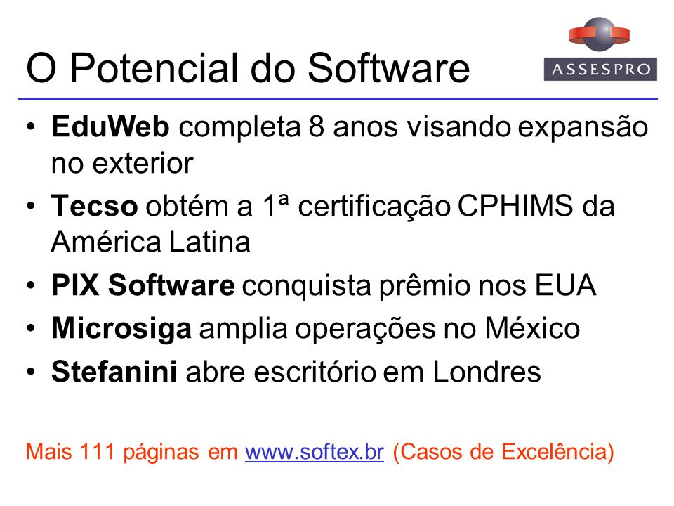 O Potencial do Software