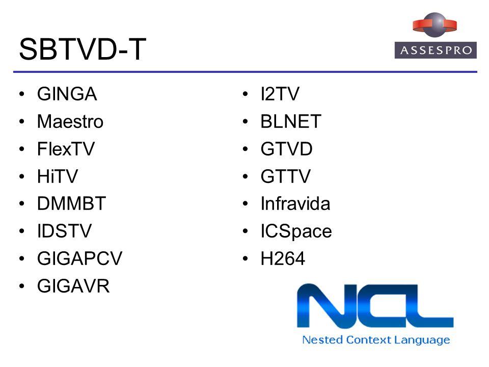 SBTVD-T GINGA Maestro FlexTV HiTV DMMBT IDSTV GIGAPCV GIGAVR I2TV