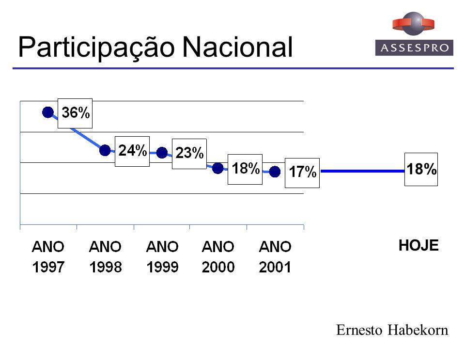 Participação Nacional