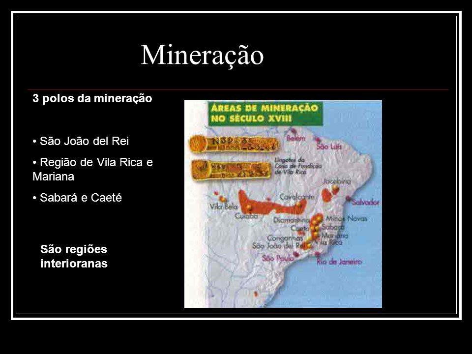 Mineração 3 polos da mineração São João del Rei