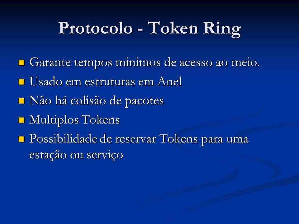 Protocolo - Token Ring Garante tempos minimos de acesso ao meio.