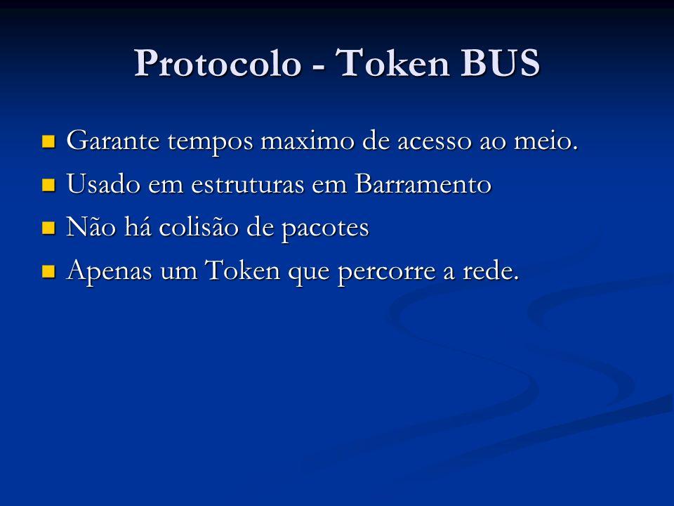 Protocolo - Token BUS Garante tempos maximo de acesso ao meio.