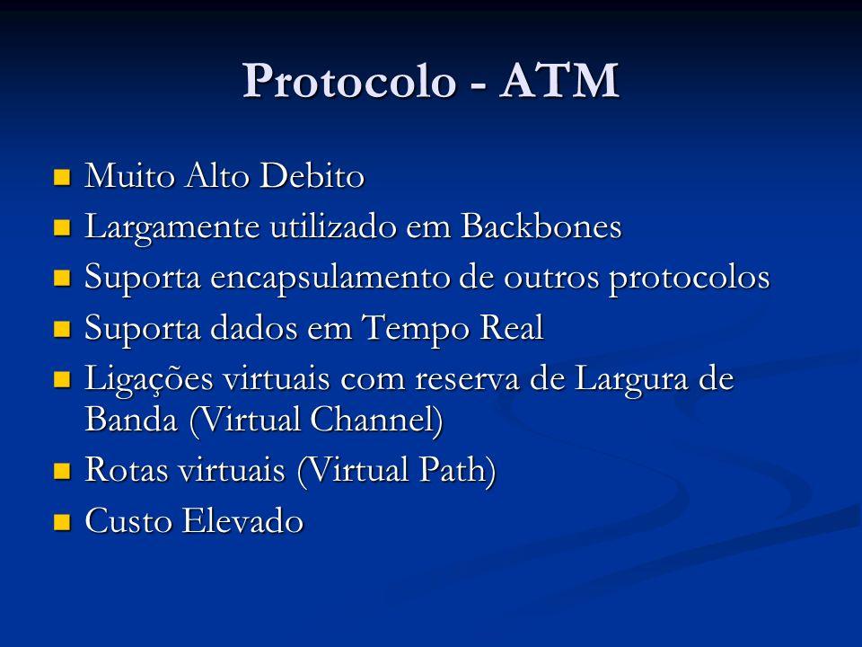 Protocolo - ATM Muito Alto Debito Largamente utilizado em Backbones