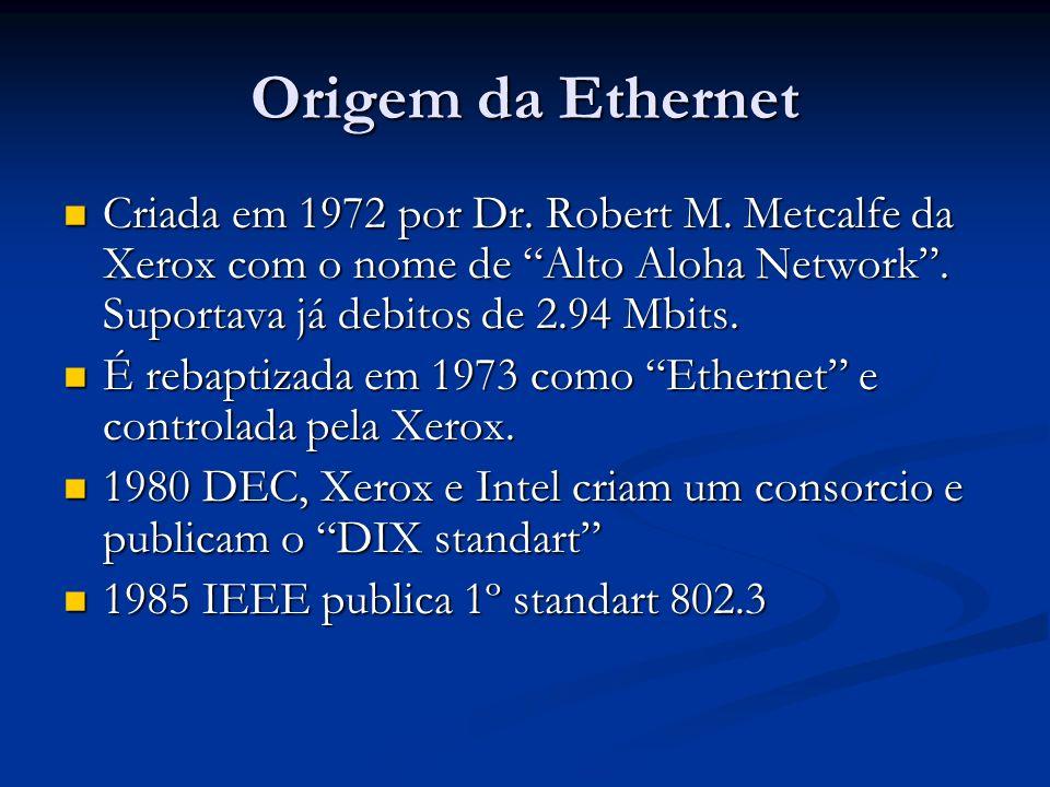 Origem da Ethernet Criada em 1972 por Dr. Robert M. Metcalfe da Xerox com o nome de Alto Aloha Network . Suportava já debitos de 2.94 Mbits.