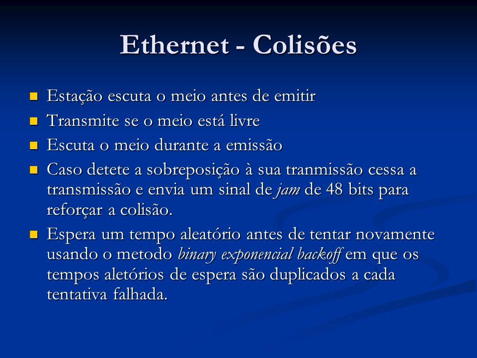 Ethernet - Colisões Estação escuta o meio antes de emitir