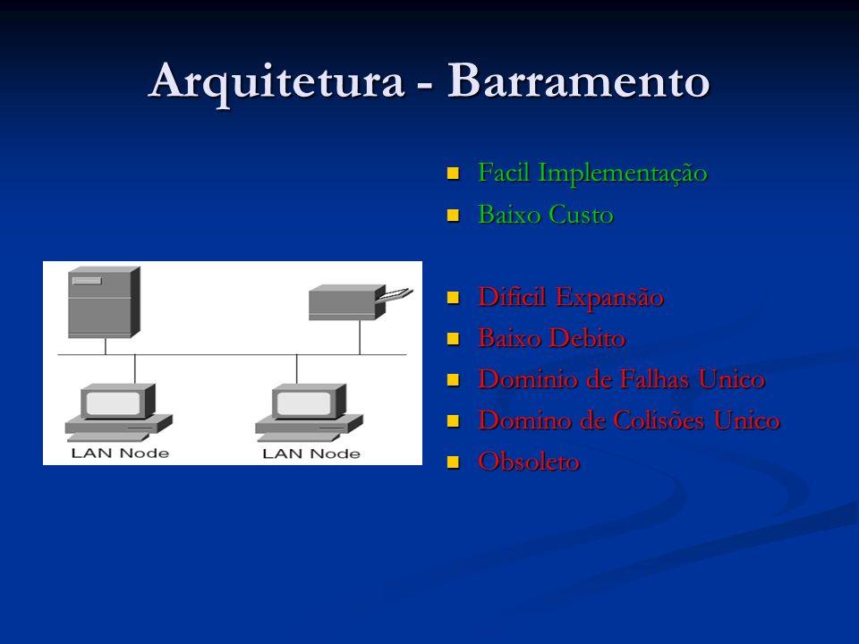 Arquitetura - Barramento