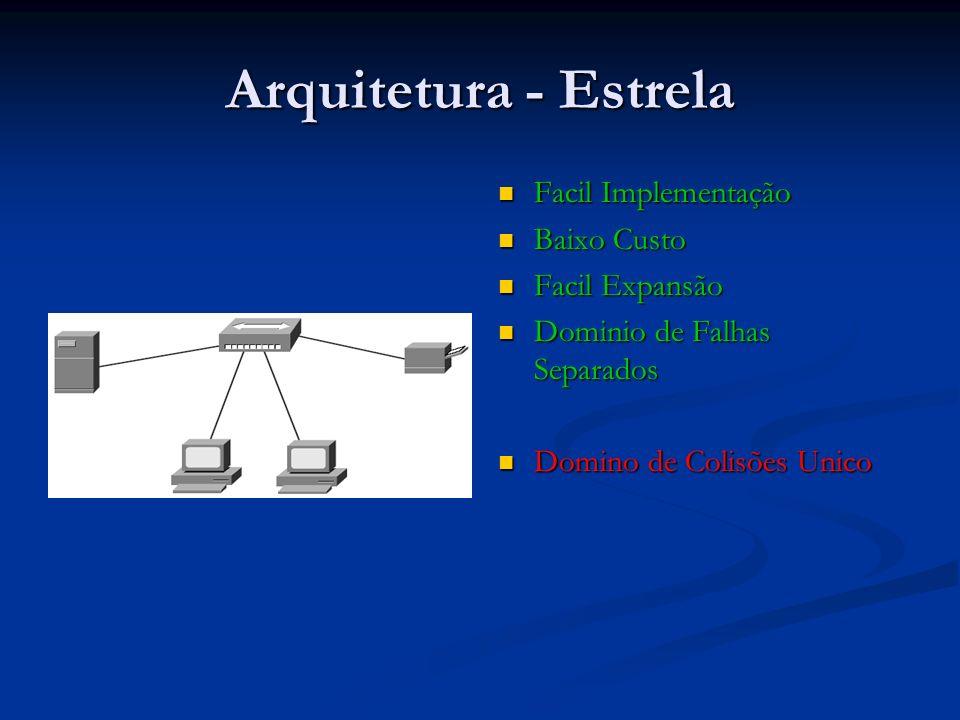 Arquitetura - Estrela Facil Implementação Baixo Custo Facil Expansão