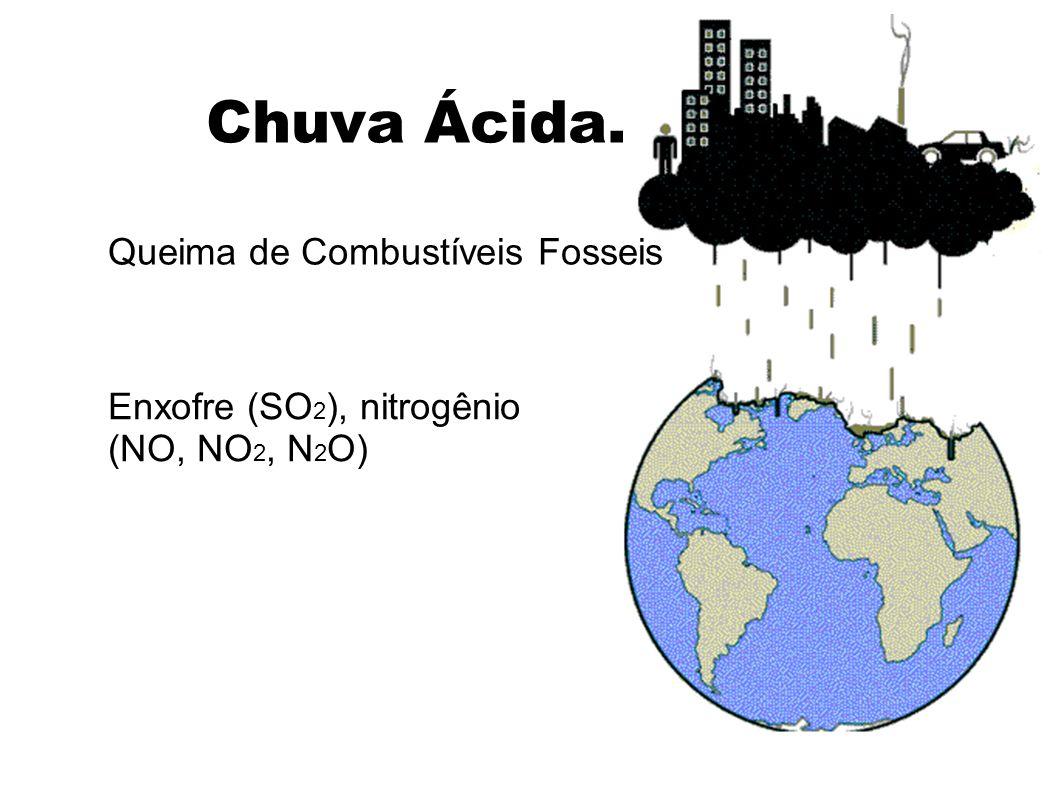 Chuva Ácida. Queima de Combustíveis Fosseis Enxofre (SO2), nitrogênio