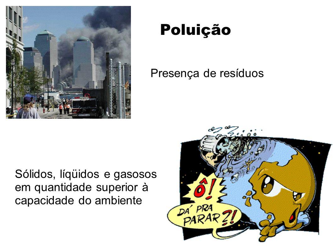 Poluição Presença de resíduos Sólidos, líqüidos e gasosos