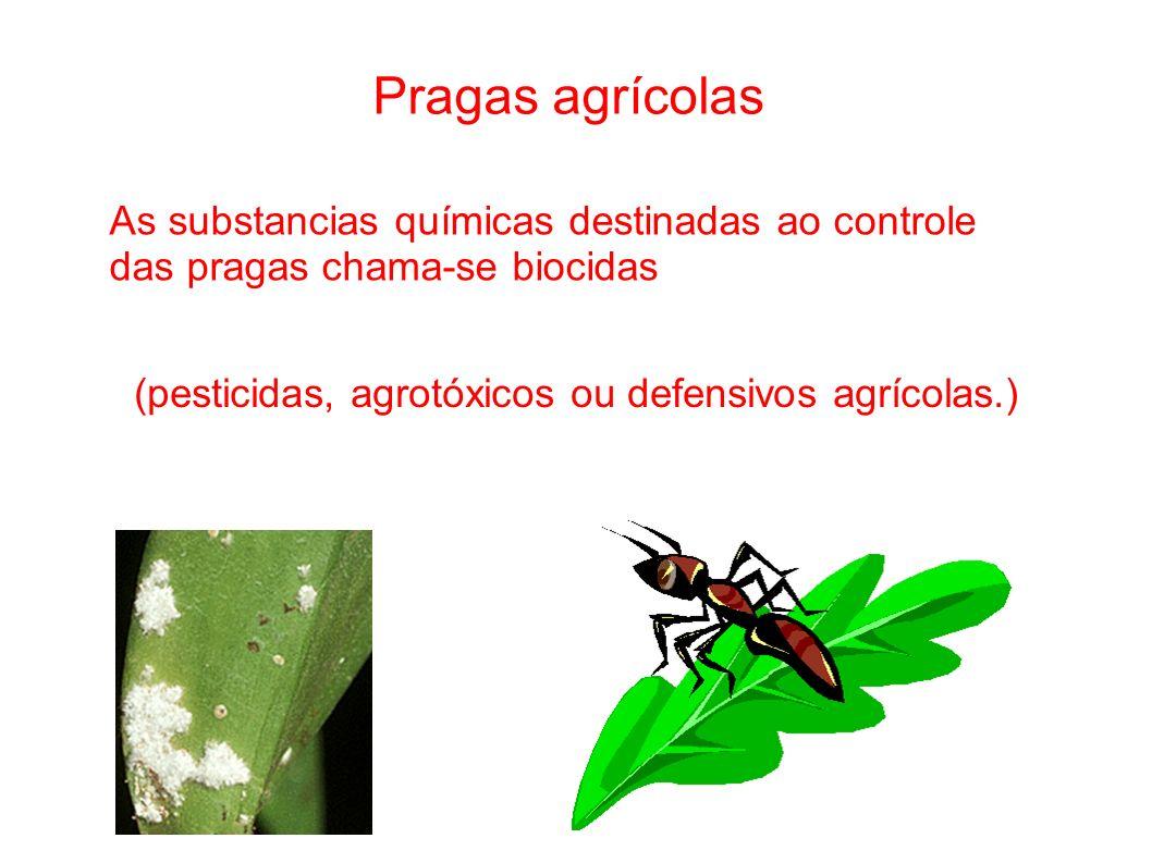 Pragas agrícolasAs substancias químicas destinadas ao controle das pragas chama-se biocidas.