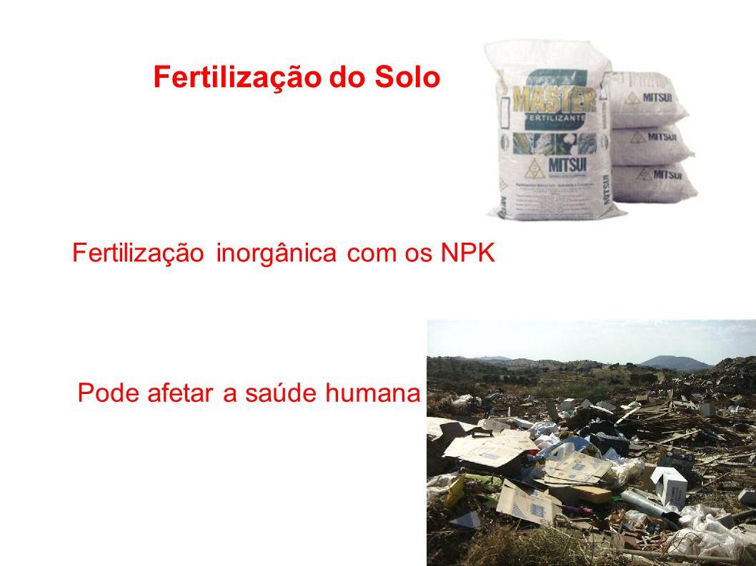 Fertilização do Solo Fertilização inorgânica com os NPK