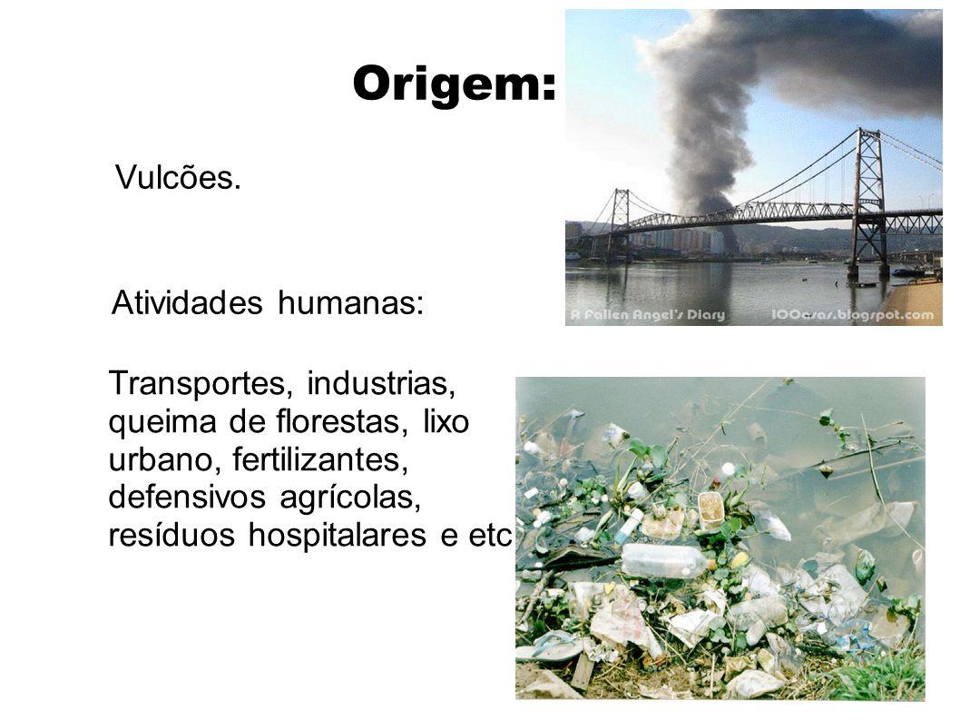 Origem: Vulcões. Atividades humanas: Transportes, industrias,