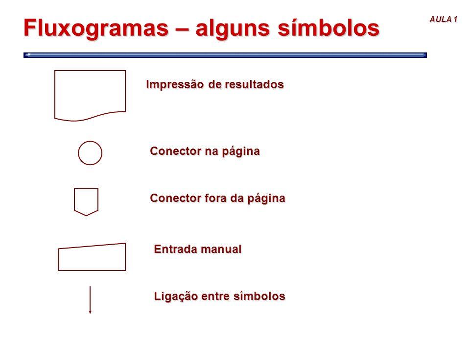 Fluxogramas – alguns símbolos