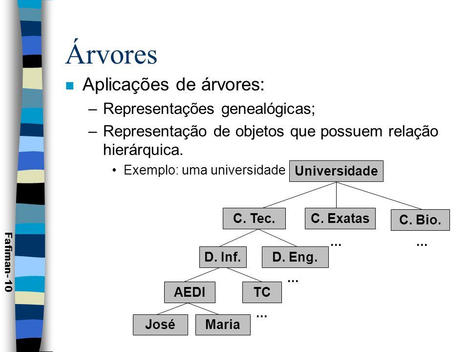 Árvores Aplicações de árvores: Representações genealógicas;