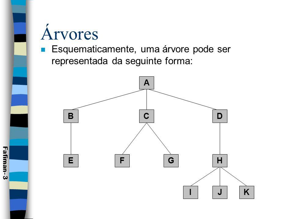 Árvores Esquematicamente, uma árvore pode ser representada da seguinte forma: A. C. B. D. E. G.