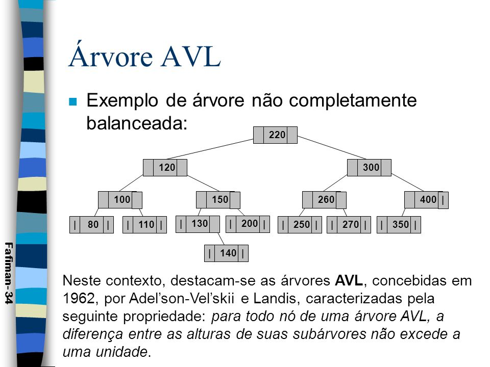 Árvore AVL Exemplo de árvore não completamente balanceada: