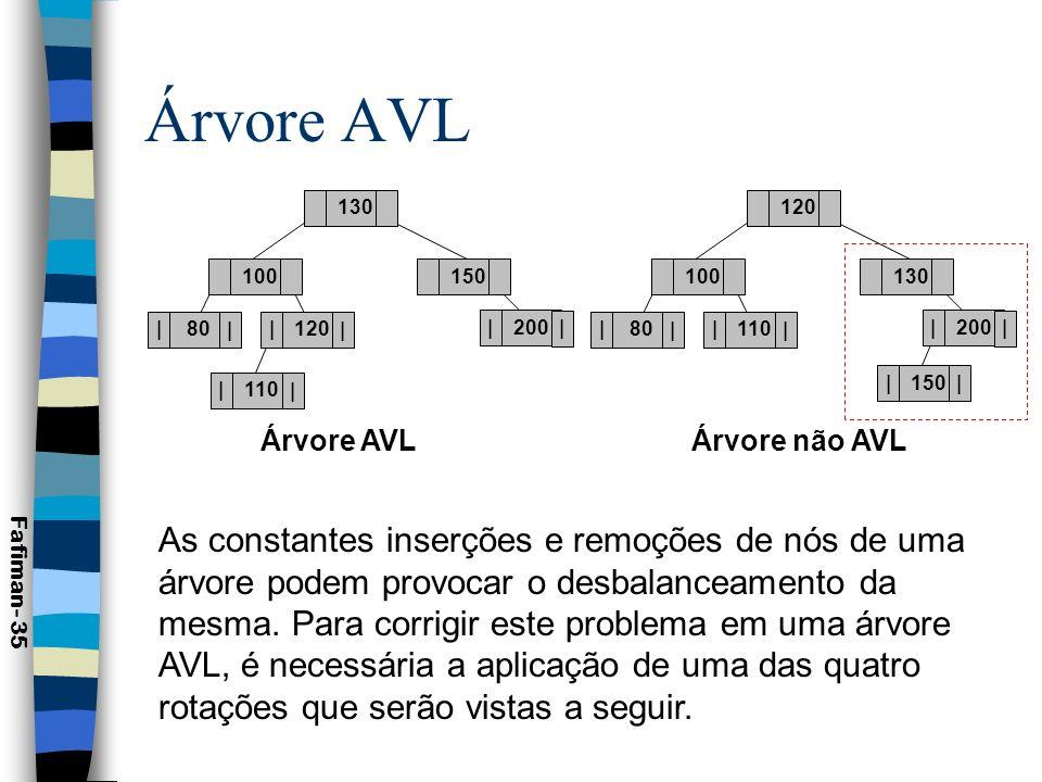 Árvore AVL 110. | 200. 120. 80. 100. 150. 130. 150. | 200. 110. 80. 100. 130. 120. Árvore AVL.