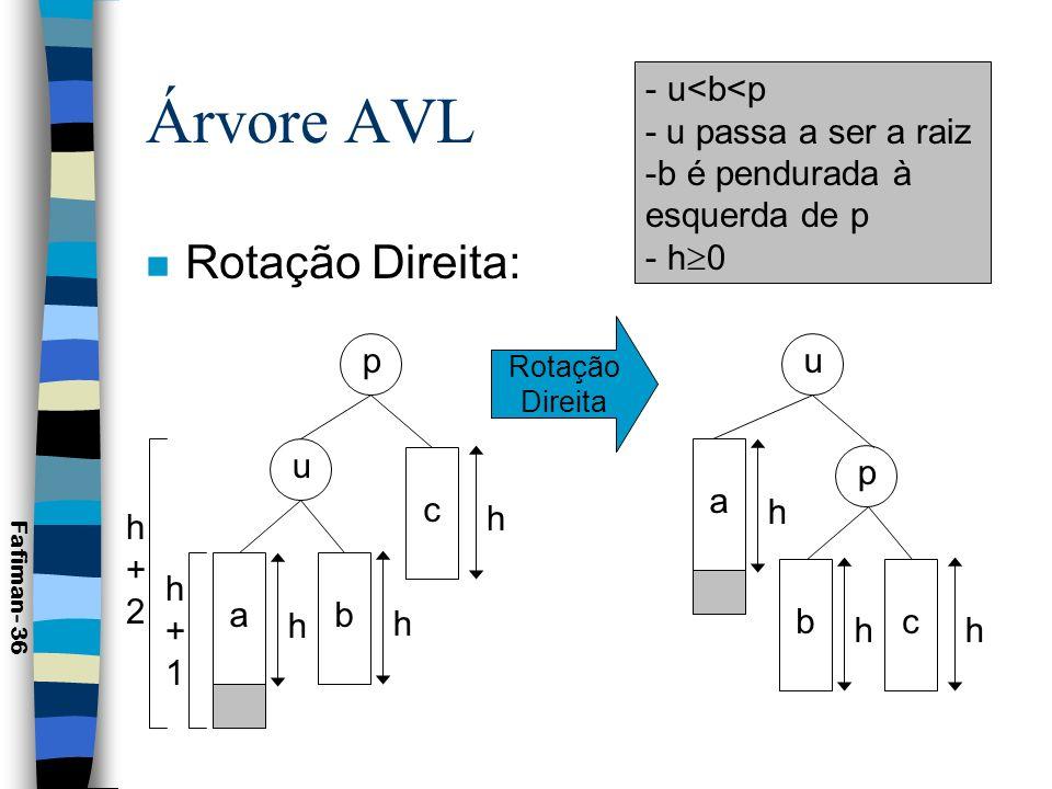 Árvore AVL Rotação Direita: u<b<p - u passa a ser a raiz