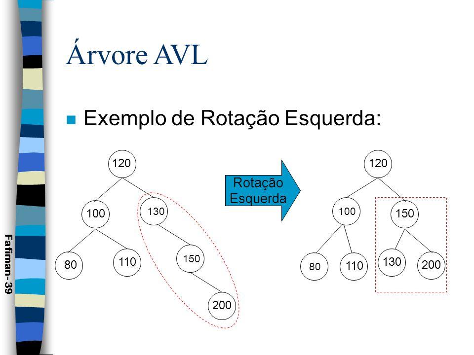 Árvore AVL Exemplo de Rotação Esquerda: Rotação Esquerda 120 150 130