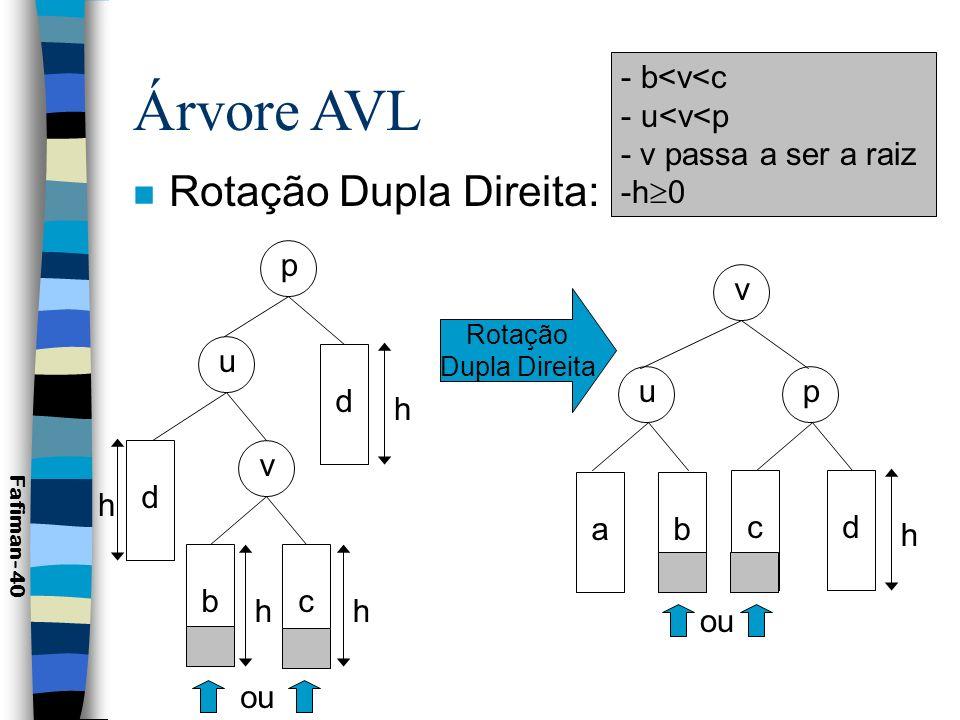 Árvore AVL Rotação Dupla Direita: b<v<c u<v<p