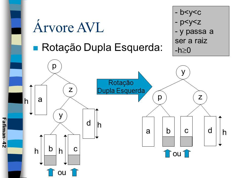 Árvore AVL Rotação Dupla Esquerda: b<y<c p<y<z