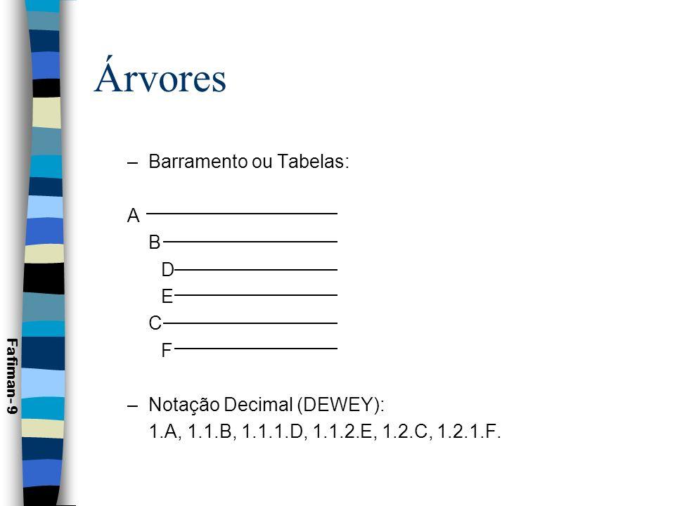 Árvores Barramento ou Tabelas: A B D E C F Notação Decimal (DEWEY):