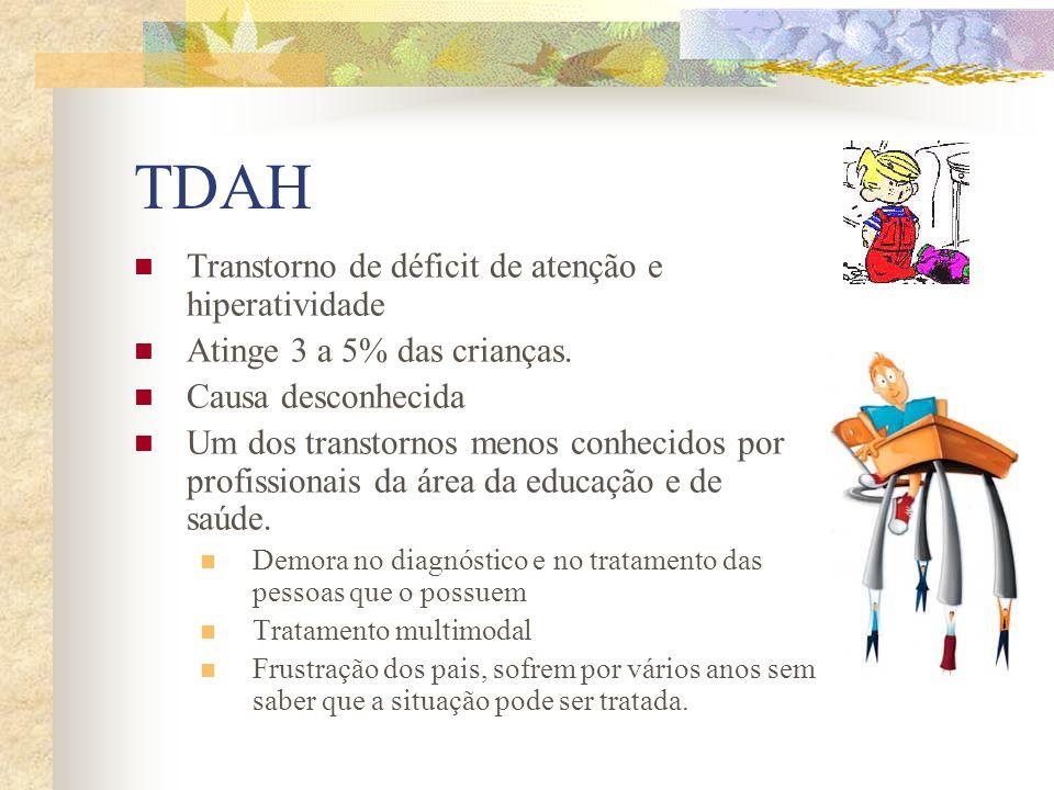 TDAH Transtorno de déficit de atenção e hiperatividade