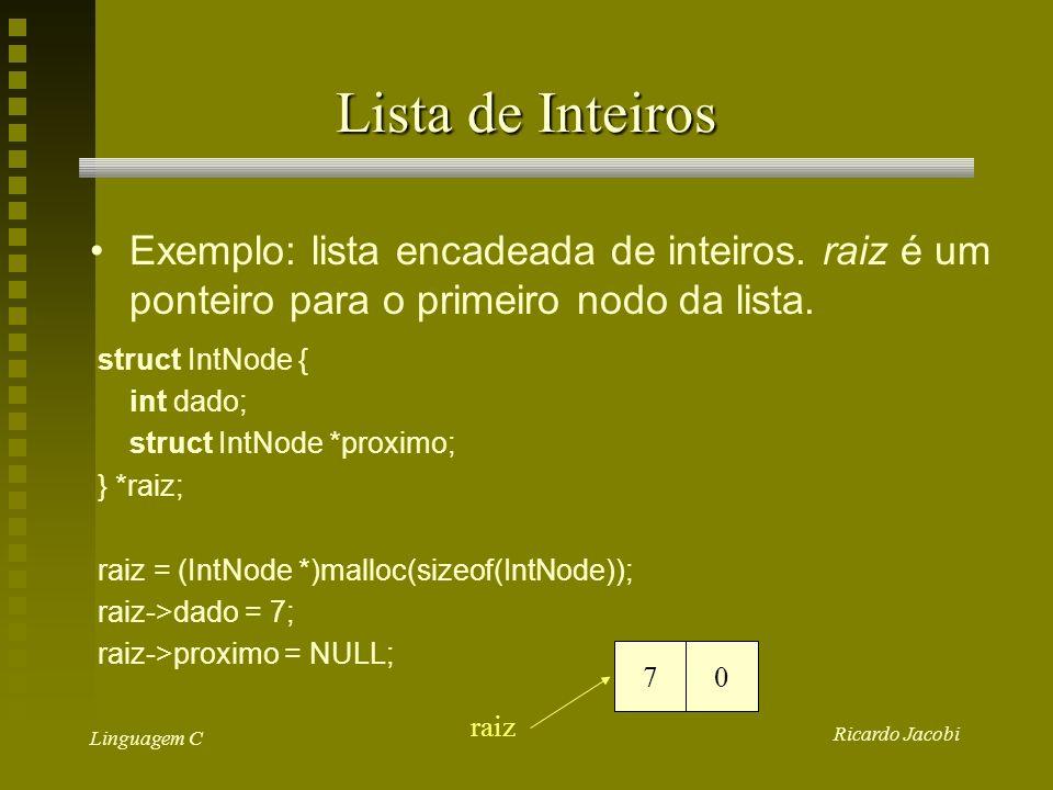 Lista de Inteiros Exemplo: lista encadeada de inteiros. raiz é um ponteiro para o primeiro nodo da lista.