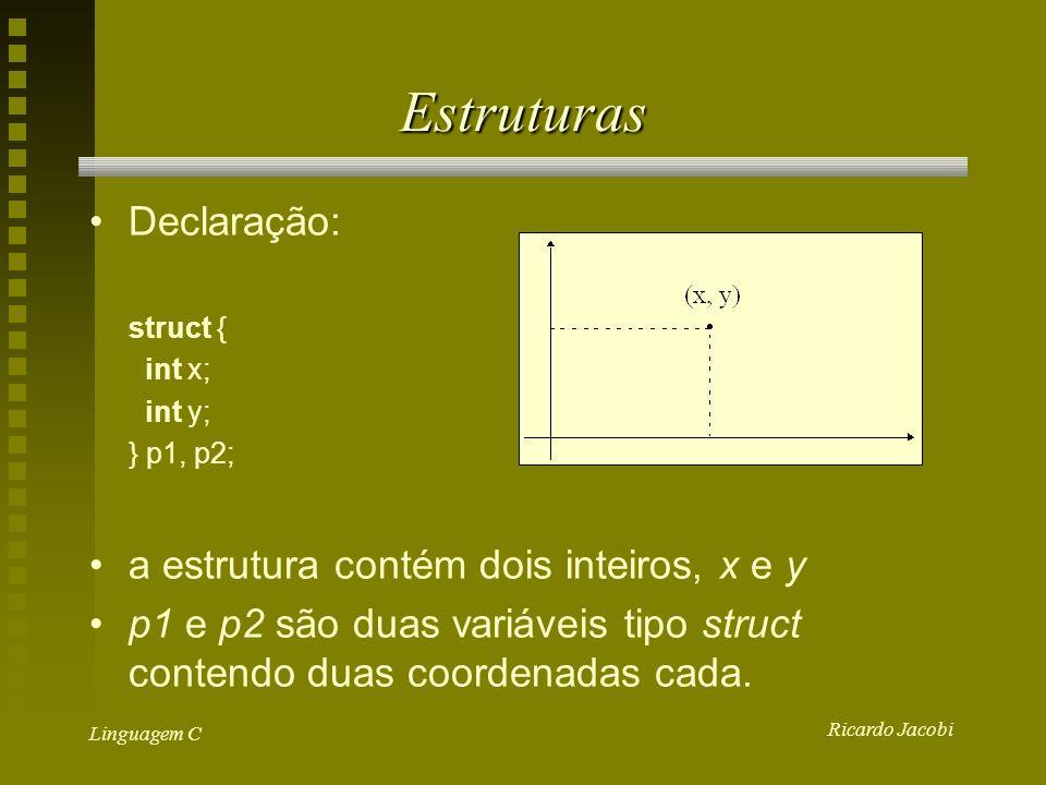 Estruturas Declaração: a estrutura contém dois inteiros, x e y