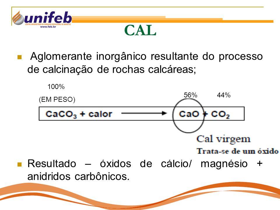 CAL Aglomerante inorgânico resultante do processo de calcinação de rochas calcáreas; Resultado – óxidos de cálcio/ magnésio + anidridos carbônicos.