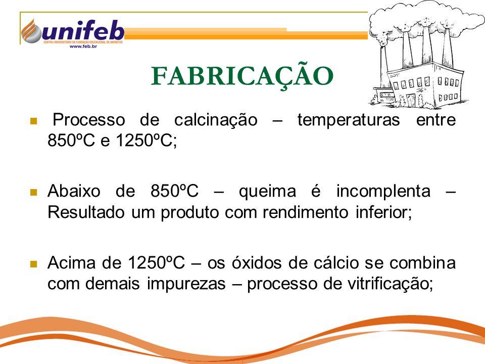 FABRICAÇÃO Processo de calcinação – temperaturas entre 850ºC e 1250ºC;