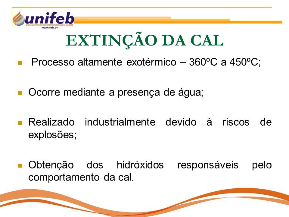 EXTINÇÃO DA CAL Processo altamente exotérmico – 360ºC a 450ºC;