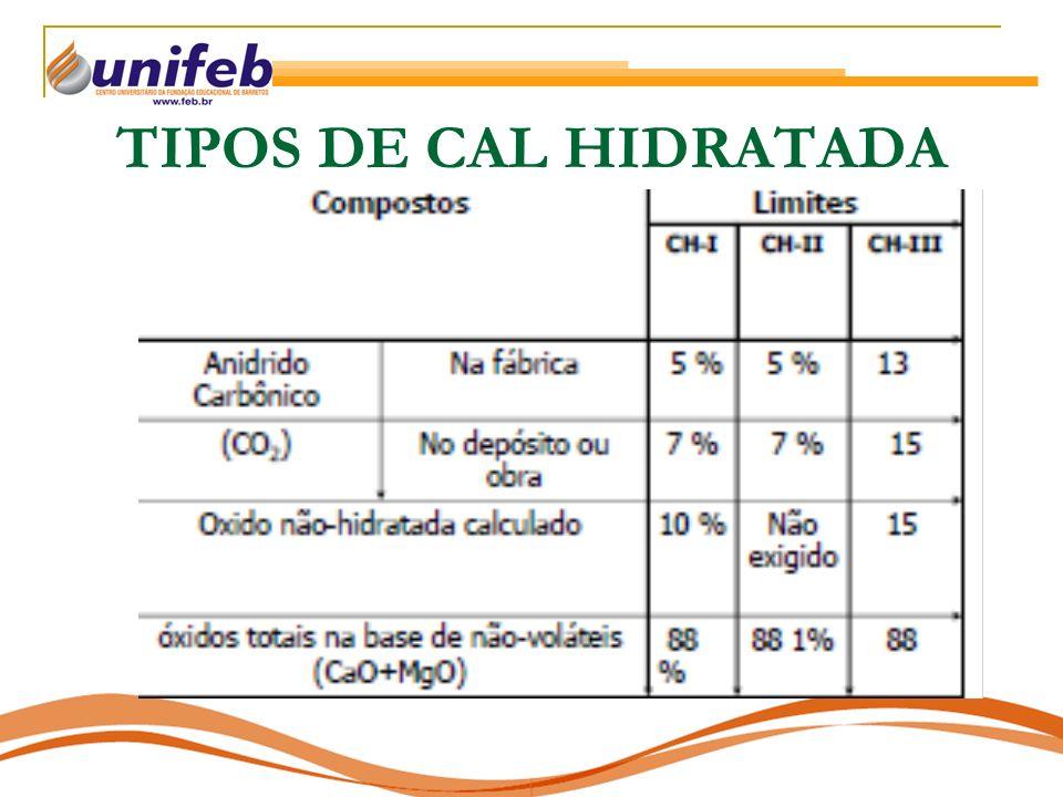 TIPOS DE CAL HIDRATADA